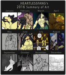 2016 Summary of Art by sonicjr53