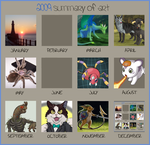 2009 Summary of Art by RacieB