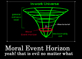 The  Moral Event Horizon by Chaser1992