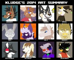 2014 by Kludges