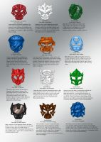 BIONICLE: My Kanohi Masks by Flameydragwasp