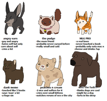tag urself by Miiroku