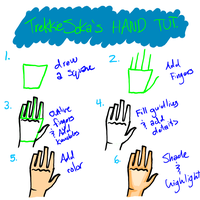 Hand Tutorial by Chrisily