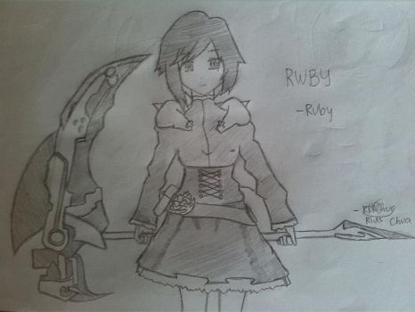 RWBY Ruby by RiusChua07