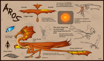 Aros Reference Sheet by Virensere