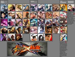 Official SFxT Roster as of 2-7-12 by xXKyraRosalesXx