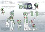 Semi-realistic Ralts Line [with headcanons] by x-lazulith-x