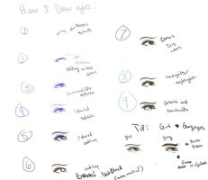Drawing eyes: by Susurratrix