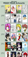 Improvement Meme Temp 2007 - 2015 by Kith-Cath