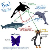 Real Free! Animals by corazongirl