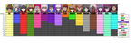 Dangan Ronpa Mini Progress Chart by bad-asp