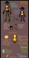 Species Sheet #2: The Choco-Demons by BitterBile
