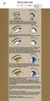 Easy Eyes Tutorial by RedRabbu