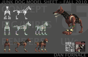 JunkBoy Dog Model Sheet by d4nace