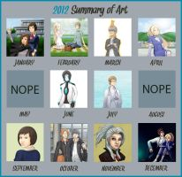2012 Summary Of Art by Ninkaytoo
