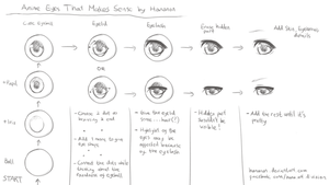 Anime Eyes Construction by Hananon
