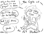 The cycle of an Art Student by Little-Miss-Boxie