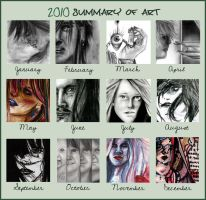 2010 Summary Of Art by Yelnatz