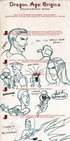 DAO: Relationship Meme by rooster82