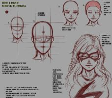 Drawing front view head my way (small tutorial) by HentaiChilly