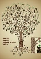 History of Turkish Cinema by grafikenan