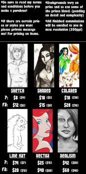 Price Guide by sw33tmangoes