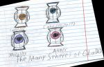 The Many Spheres of GLaDOS by Falomeyer