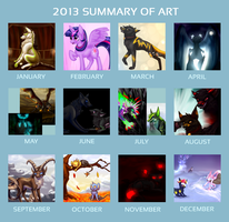 Summary of Art 2013 by Forumsdackel