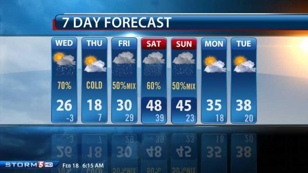 Weekly forecast for Tennessee February 18 by RJL7983