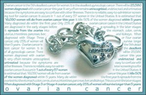Ovarian Cancer Info-Memorial by objectivegray