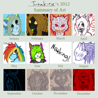 2012 Summary of Art by Kiracuils