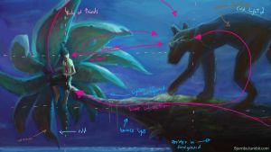 Otherworld Breakdown by Captainfusion