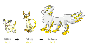 Electric Cat Fakemon by bootlegend