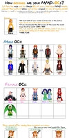 .:.:Originality Meme for MMD:.:. by KingdomHeartsNickey