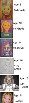 Self Portraits thru the years by Chemartist
