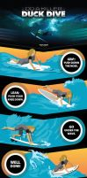 How to Duck Dive - Infographic design by zokac1