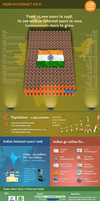 India Internet Infographic by RanaMaju