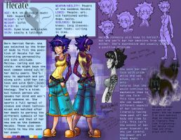 Hecate Character Sheet: AatR by ExiledChaos