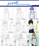 Free! Switch Around Meme by nabari