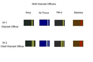 NUN Warrant Officer Ranks by RDFAF