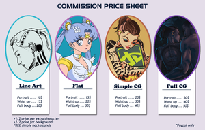 Commission Price Guide - Closed for now! by Nightfable