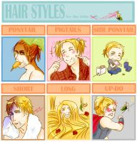 Hair Style meme-Thor's by MicoSol