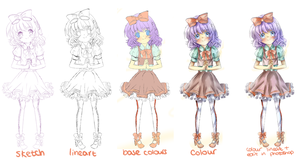 process thingie mingie by Nunurie