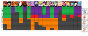 Survivor Cartoon War Progress Chart by bad-asp