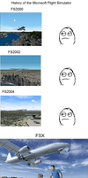 MSFS history rage comic by HYPPthe