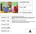 Cartoon Report Card: Max and Ruby by CyberFox