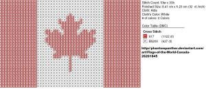 Canadian Flag by carand88