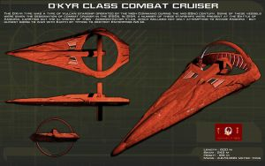 D'kyr class ortho [New] by unusualsuspex