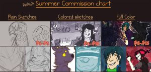 Summer Commission Chart by risky