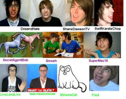 Top 10 YouTubers by awesome11
